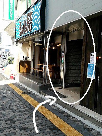 銀座カラー 新宿西口店 アクセス 行き方